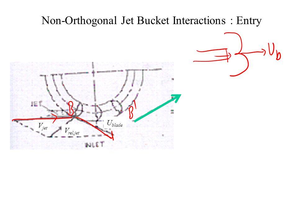 Bucket Energy Distribution E j,k