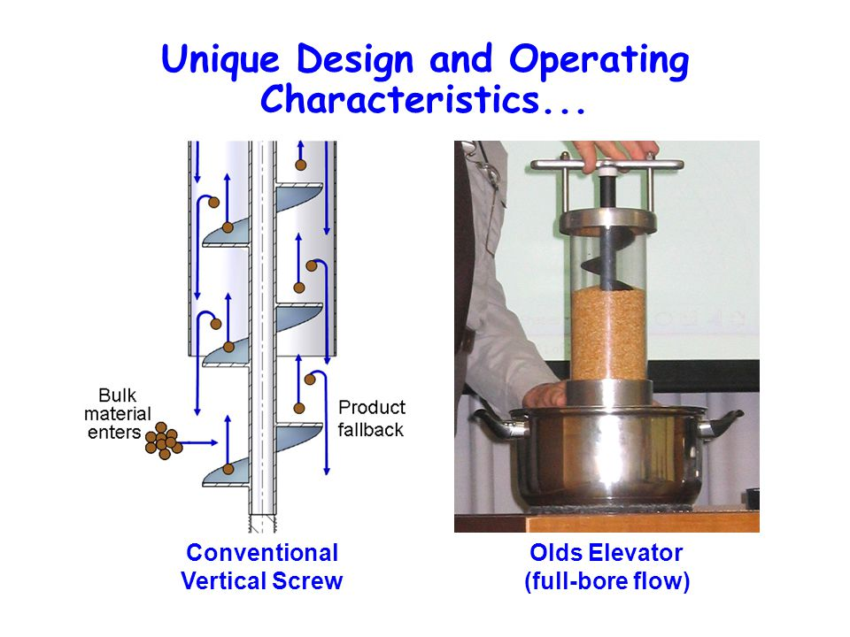 Conventional Vertical Screw Olds Elevator (full-bore flow)