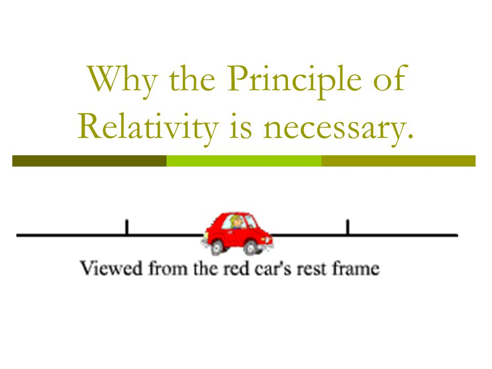 Why the Principle of Relativity is necessary.
