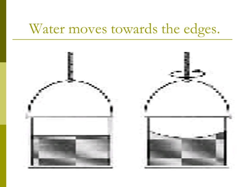 Water moves towards the edges.