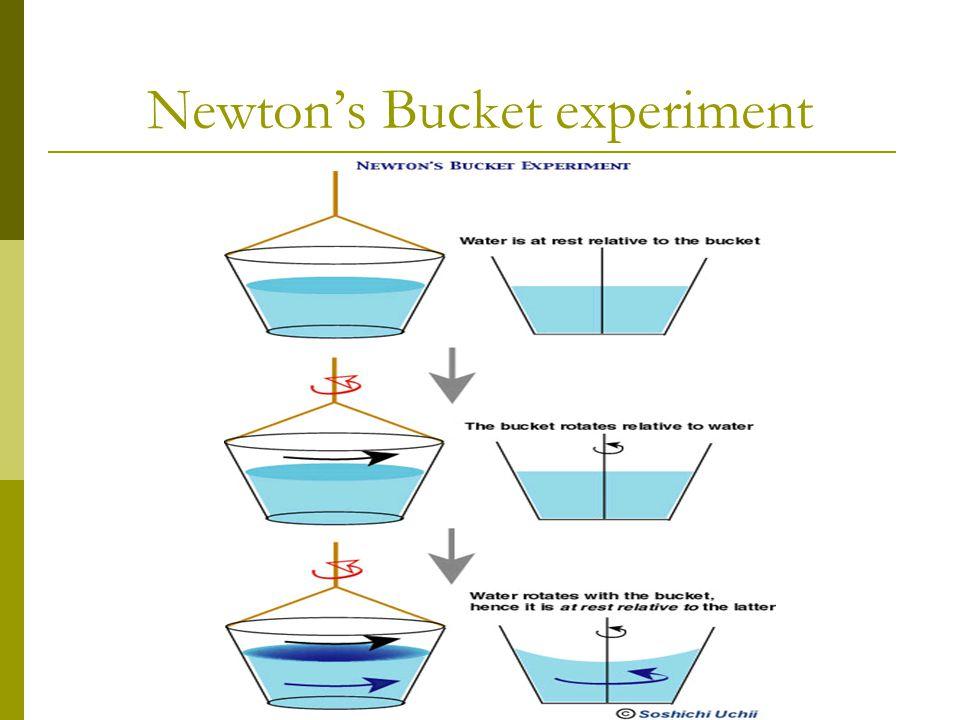 Newton's Bucket experiment