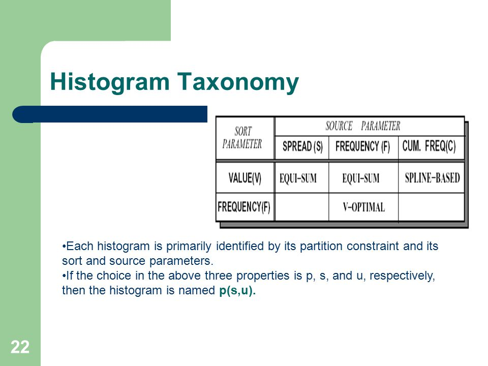 22 Histogram Taxonomy Each histogram is primarily identified by its partition constraint and its sort and source parameters.