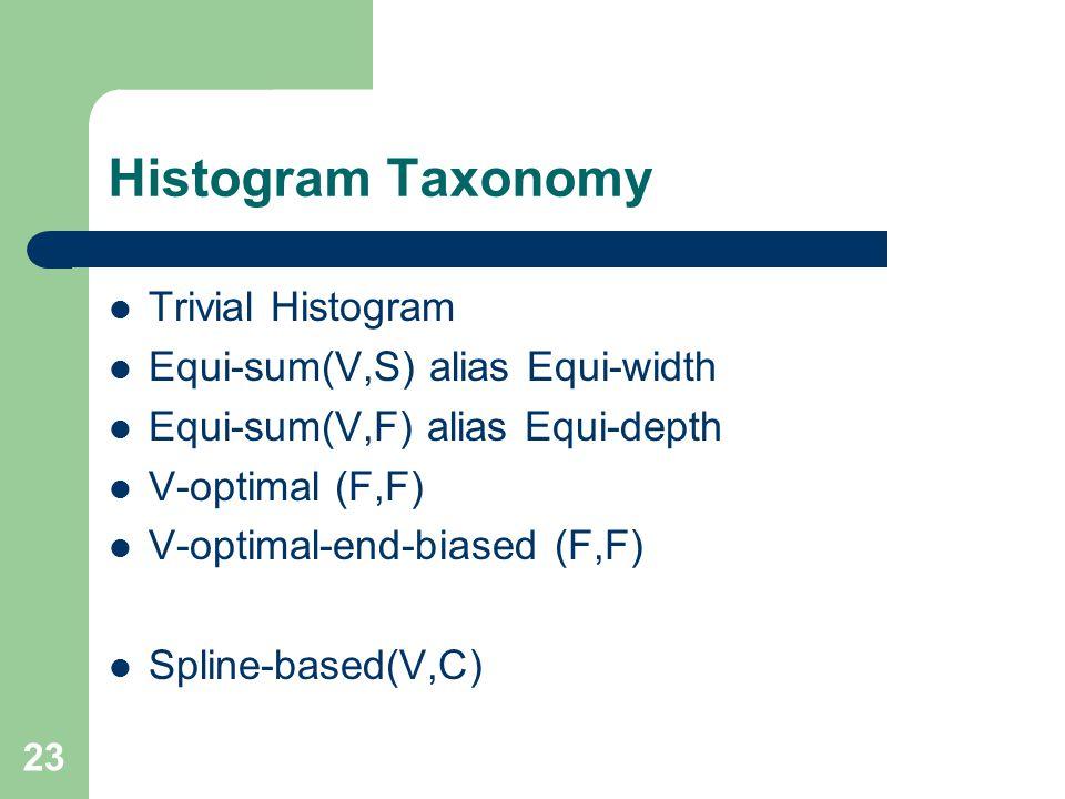 23 Histogram Taxonomy Trivial Histogram Equi-sum(V,S) alias Equi-width Equi-sum(V,F) alias Equi-depth V-optimal (F,F) V-optimal-end-biased (F,F) Spline-based(V,C)