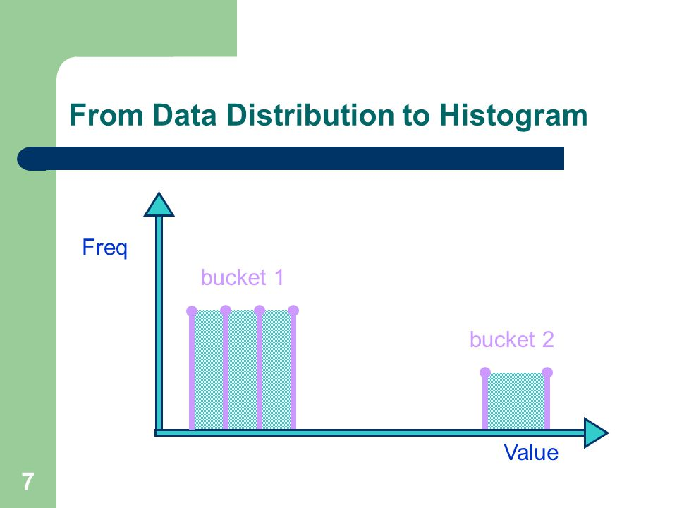 7 From Data Distribution to Histogram Freq Value bucket 1 bucket 2