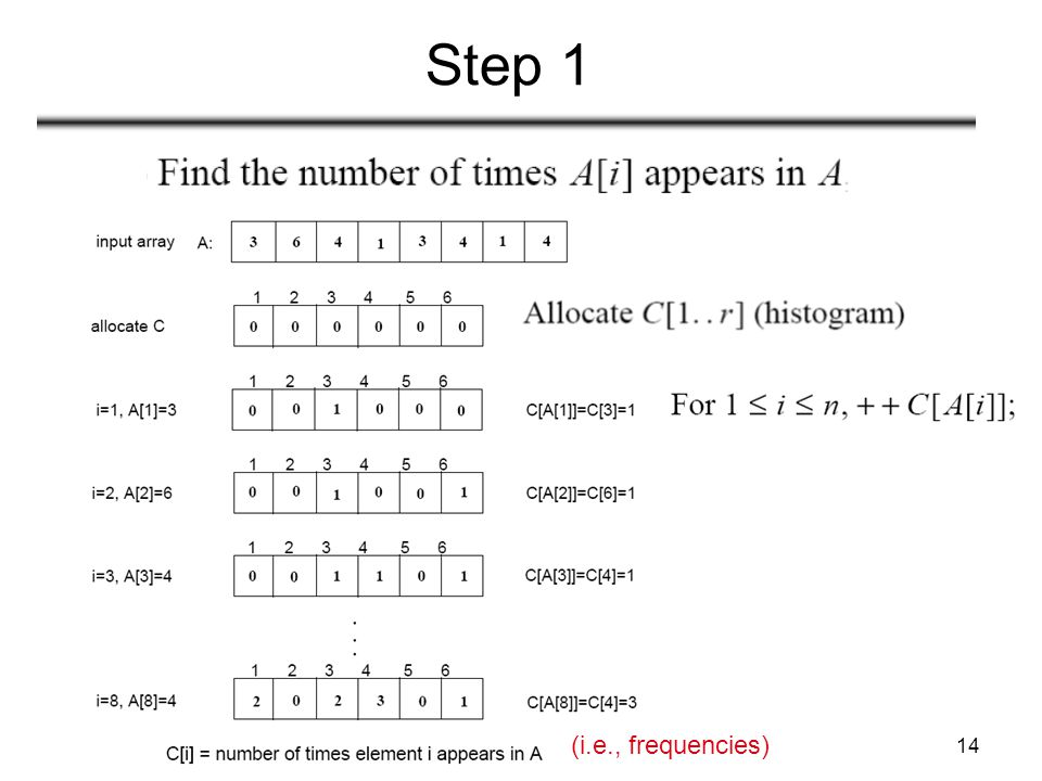 14 Step 1 (i.e., frequencies)
