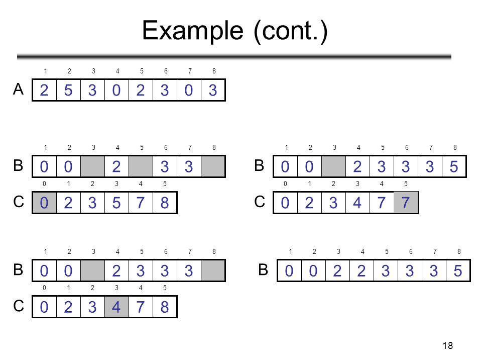 18 Example (cont.) 30320352 12345678 A 33200 12345678 B 75320 12345 C 8 0 5333200 12345678 B 74320 12345 C 7 0 333200 12345678 B 74320 12345 C 8 0 53332200 12345678 B