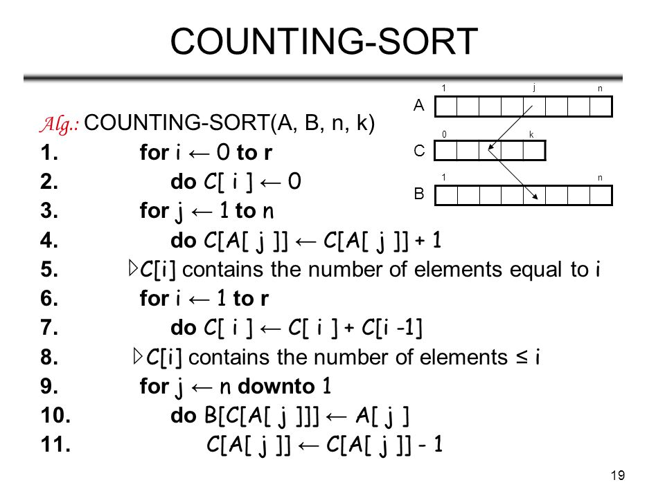 19 COUNTING-SORT Alg.: COUNTING-SORT(A, B, n, k) 1.for i ← 0 to r 2.