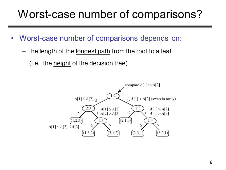 8 Worst-case number of comparisons.