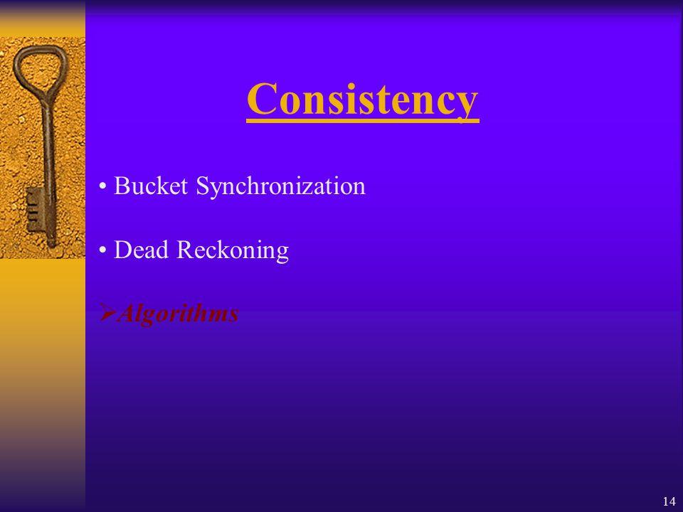 14 Consistency Bucket Synchronization Dead Reckoning  Algorithms
