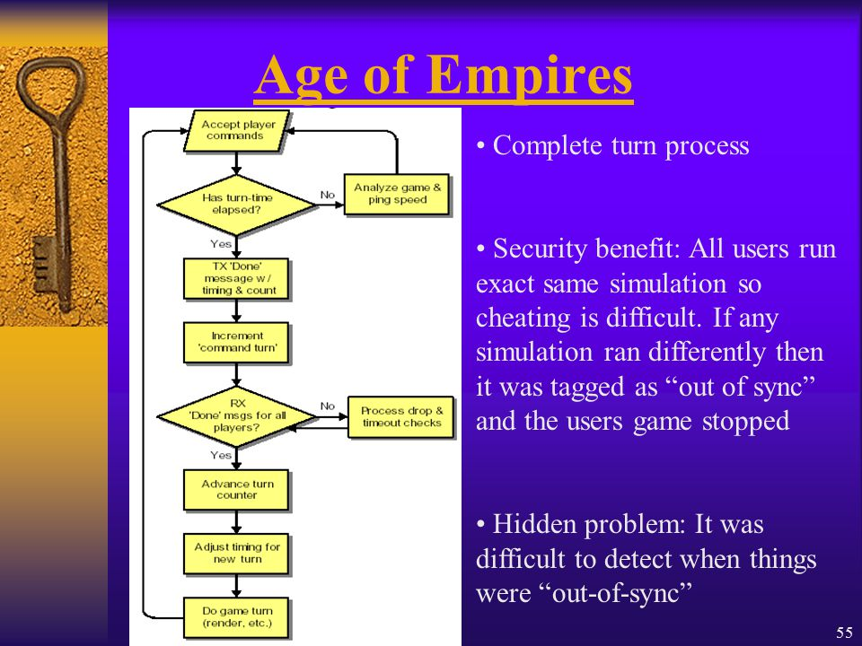 55 Age of Empires Complete turn process Security benefit: All users run exact same simulation so cheating is difficult.