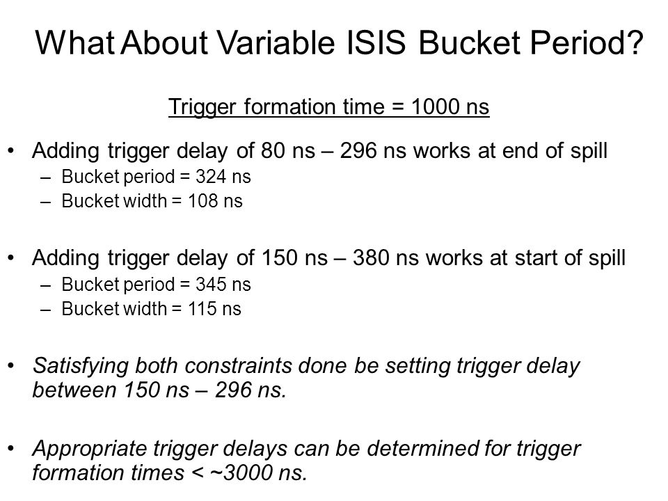 What About Variable ISIS Bucket Period? Adding trigger delay of 80 ns – 296 ns works at end of spill –Bucket period = 324 ns –Bucket width = 108 ns Ad