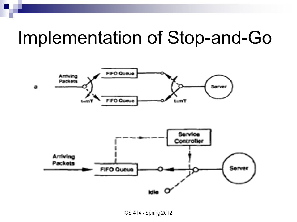 Implementation of Stop-and-Go CS 414 - Spring 2012