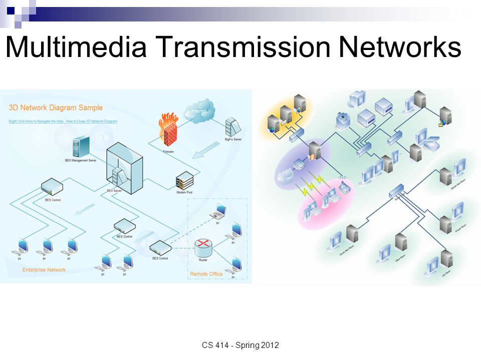 Multimedia Transmission Networks CS 414 - Spring 2012