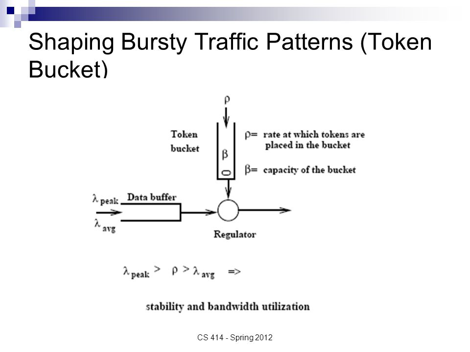 Shaping Bursty Traffic Patterns (Token Bucket) CS 414 - Spring 2012