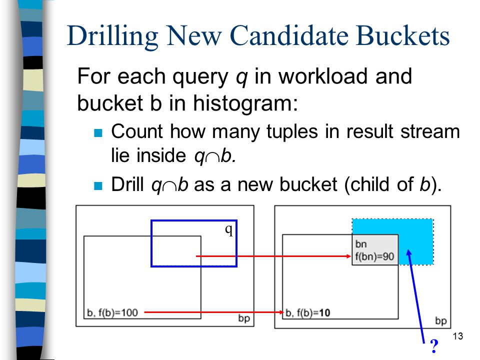 13 ? Drilling New Candidate Buckets Count how many tuples in result stream lie inside q  b. n Drill q  b as a new bucket (child of b). q For each qu