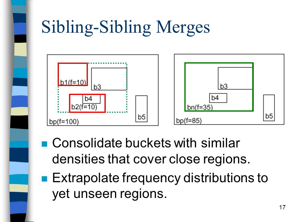 17 Sibling-Sibling Merges n Consolidate buckets with similar densities that cover close regions. n Extrapolate frequency distributions to yet unseen r