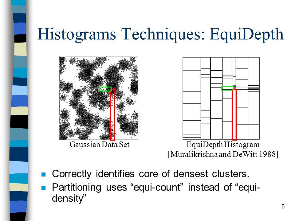 26 Summary: STHoles, a Multidimensional Workload-Aware Histogram n Exploits query feedback.