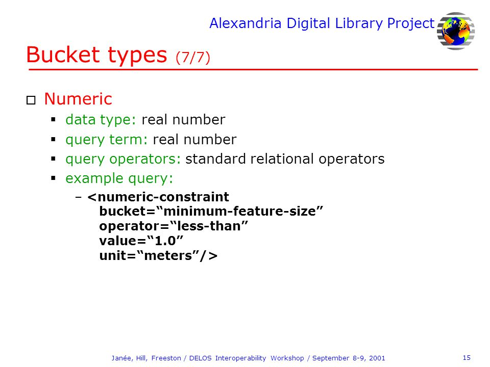 Alexandria Digital Library Project 15 Janée, Hill, Freeston / DELOS Interoperability Workshop / September 8-9, 2001 Bucket types (7/7) o Numeric  dat