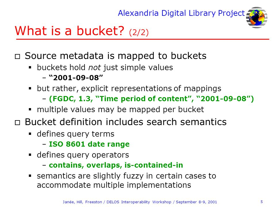 Alexandria Digital Library Project 5 Janée, Hill, Freeston / DELOS Interoperability Workshop / September 8-9, 2001 What is a bucket? (2/2) o Source me