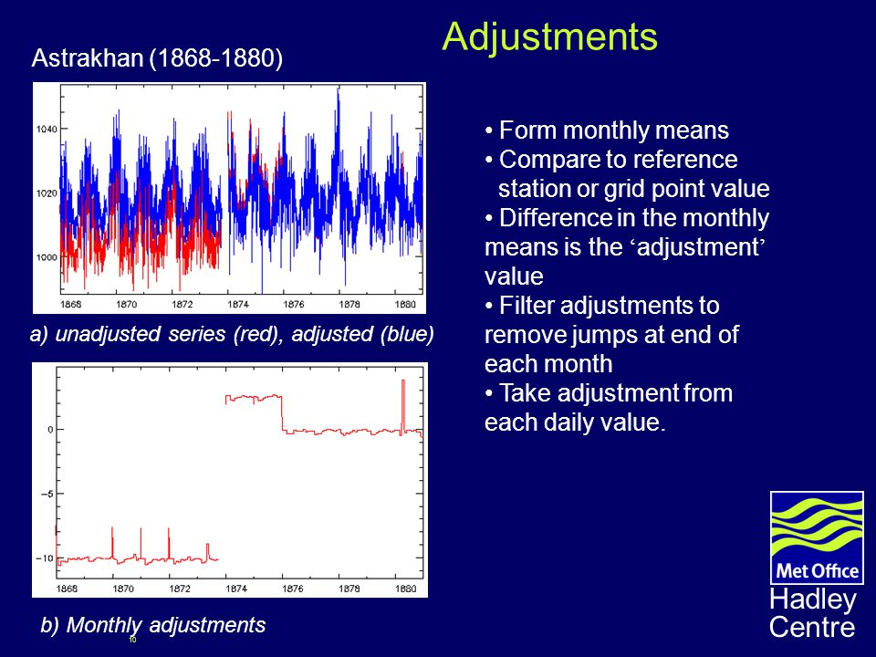 10 Hadley Centre Adjustments a) unadjusted series (red), adjusted (blue) Astrakhan (1868-1880) b) Monthly adjustments Form monthly means Compare to reference station or grid point value Difference in the monthly means is the ' adjustment ' value Filter adjustments to remove jumps at end of each month Take adjustment from each daily value.