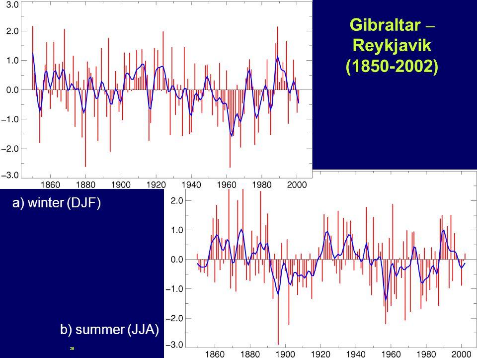 26 Hadley Centre Gibraltar – Reykjavik (1850-2002) a) winter (DJF) b) summer (JJA)