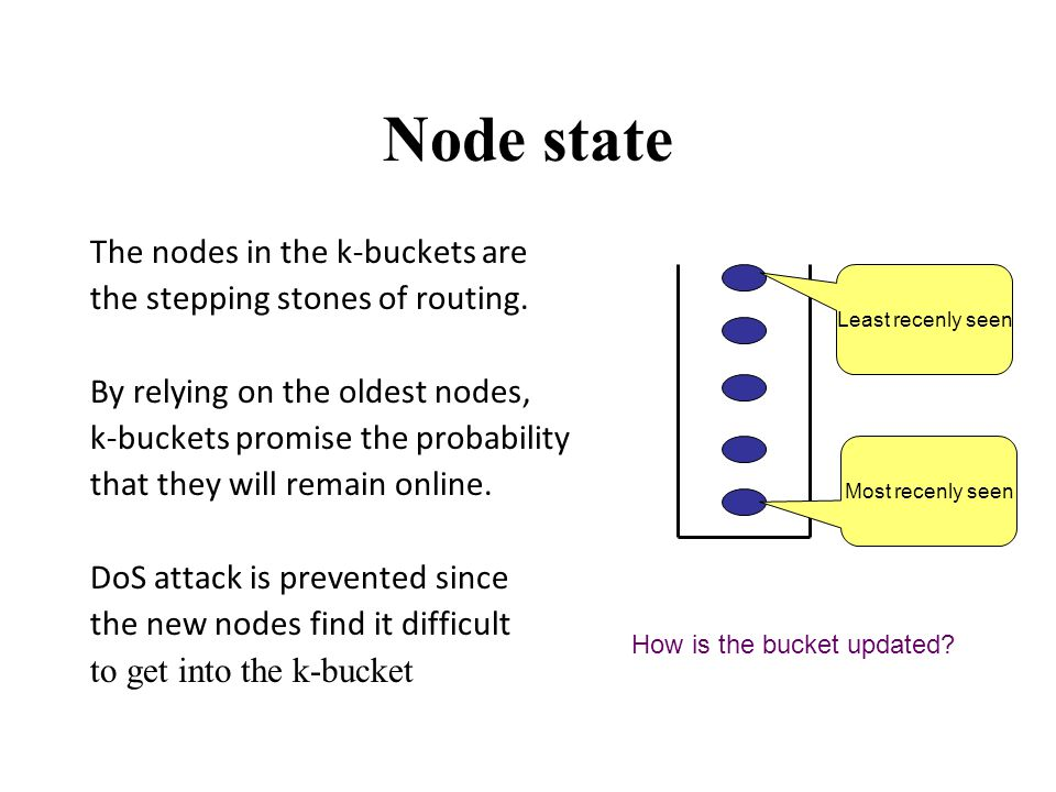 Node state The nodes in the k-buckets are the stepping stones of routing.