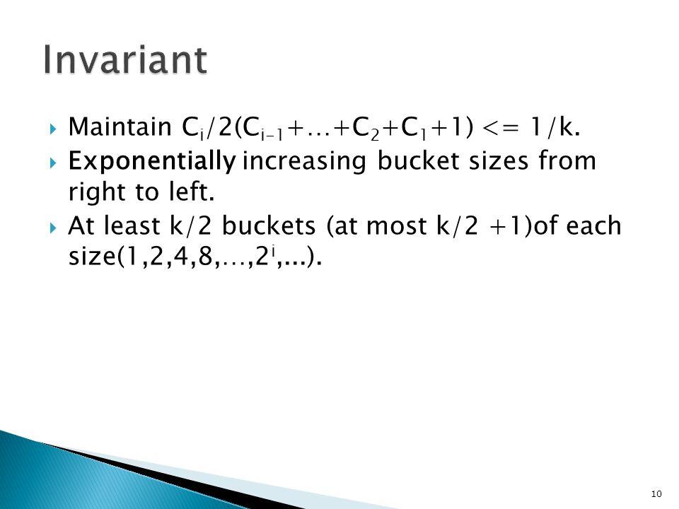  Maintain C i /2(C i-1 +…+C 2 +C 1 +1) <= 1/k.