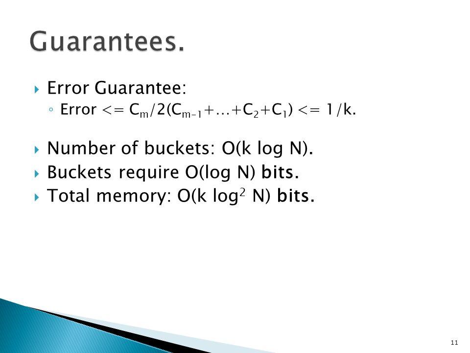  Error Guarantee: ◦ Error <= C m /2(C m-1 +…+C 2 +C 1 ) <= 1/k.
