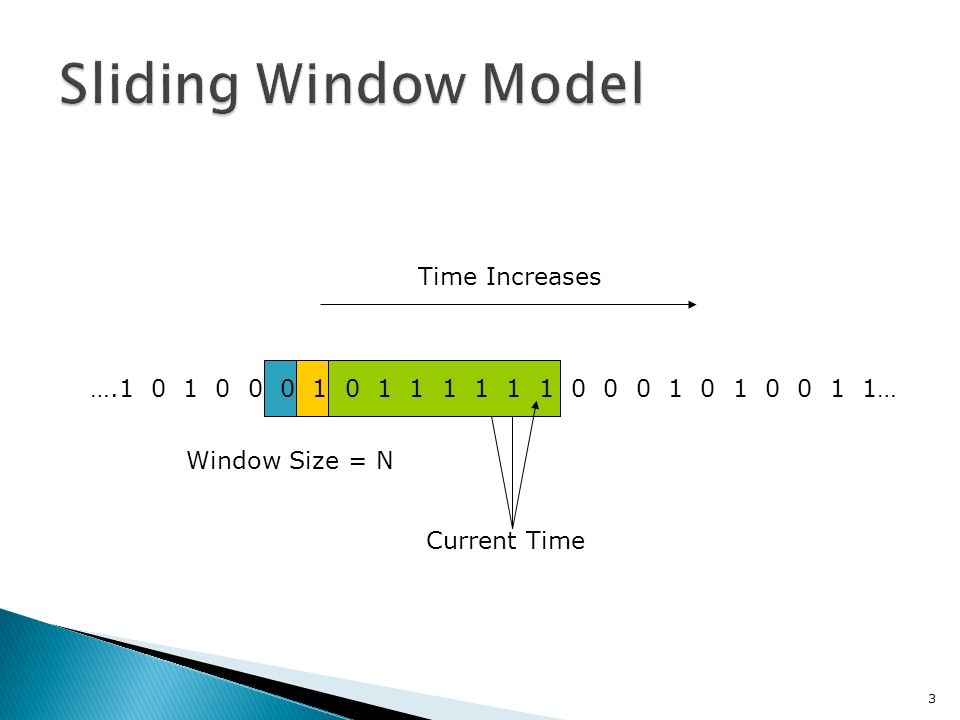 3 ….1 0 1 0 0 0 1 0 1 1 1 1 1 1 0 0 0 1 0 1 0 0 1 1… Time Increases Current Time Window Size = N