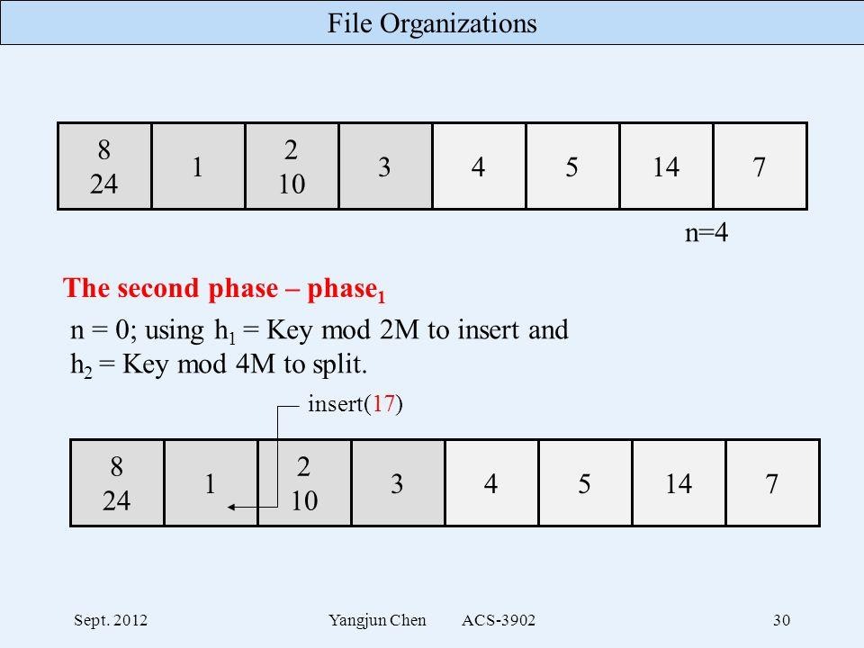 File Organizations Sept.