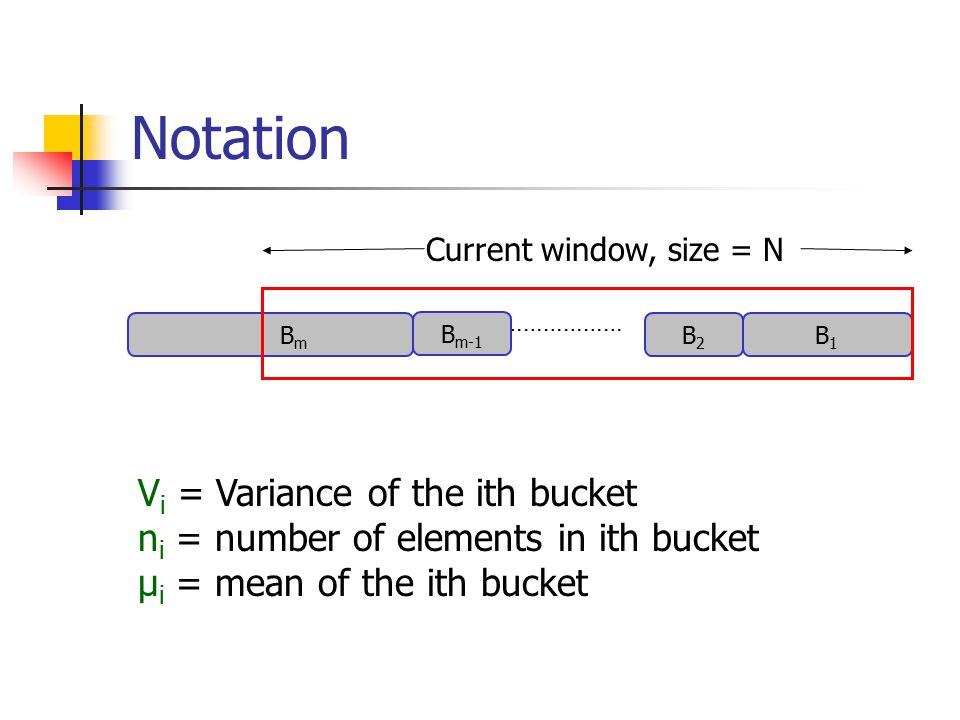 Notation V i = Variance of the ith bucket n i = number of elements in ith bucket μ i = mean of the ith bucket B1B1 B m B2B2 ……………… Current window, size = N B m-1