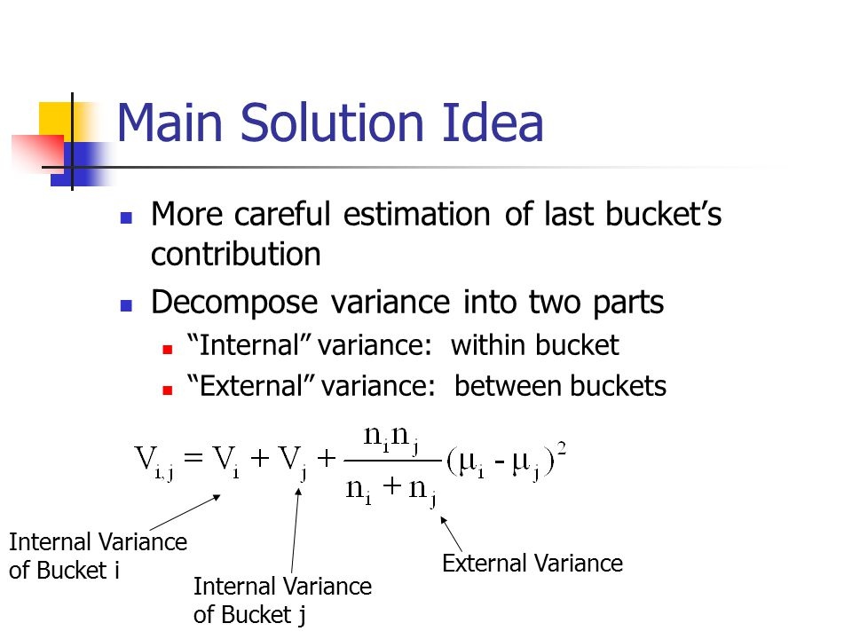 Main Solution Idea More careful estimation of last bucket's contribution Decompose variance into two parts Internal variance: within bucket External variance: between buckets Internal Variance of Bucket i Internal Variance of Bucket j External Variance