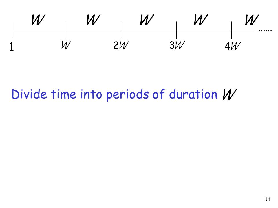 14 Divide time into periods of duration