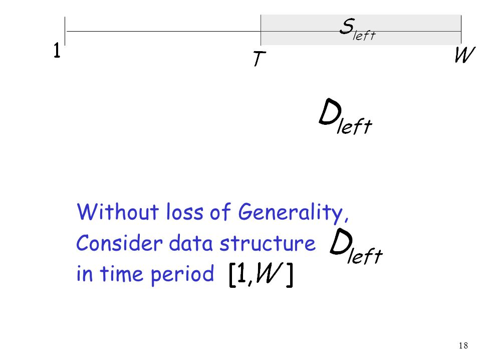 18 Without loss of Generality, Consider data structure in time period