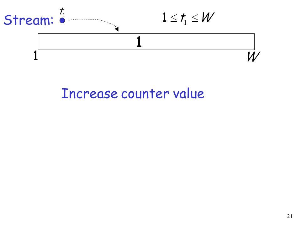 21 Increase counter value Stream: