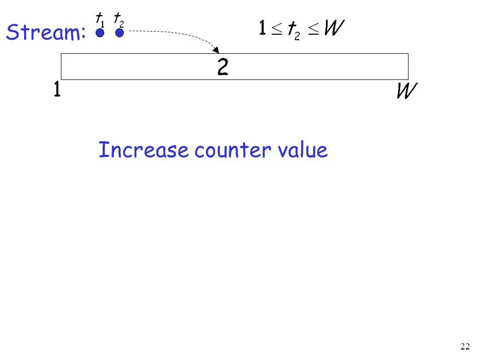 22 Increase counter value Stream: