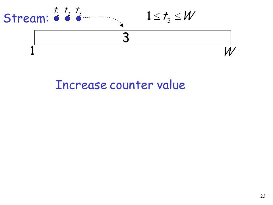 23 Stream: Increase counter value