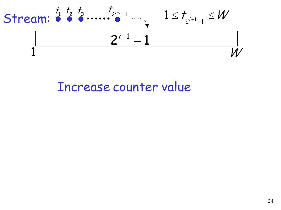 24 Increase counter value Stream:
