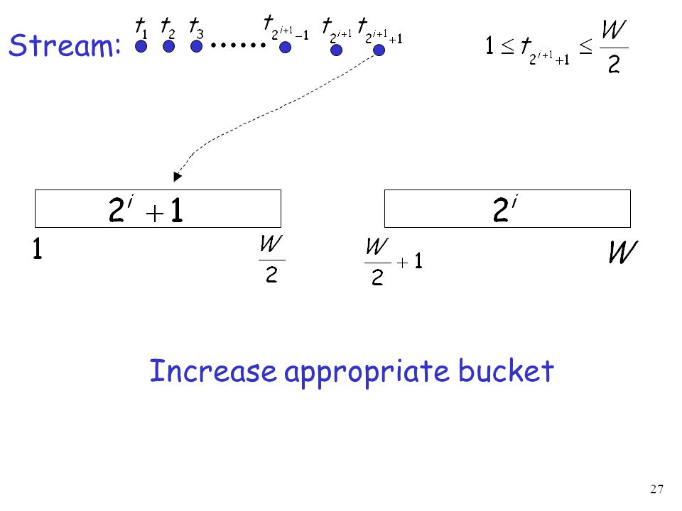 27 Stream: Increase appropriate bucket