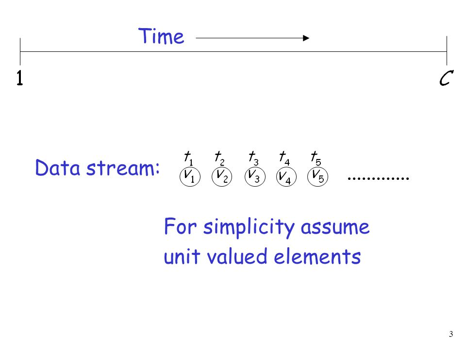 44 Introduction Algorithm Analysis Outline of Talk