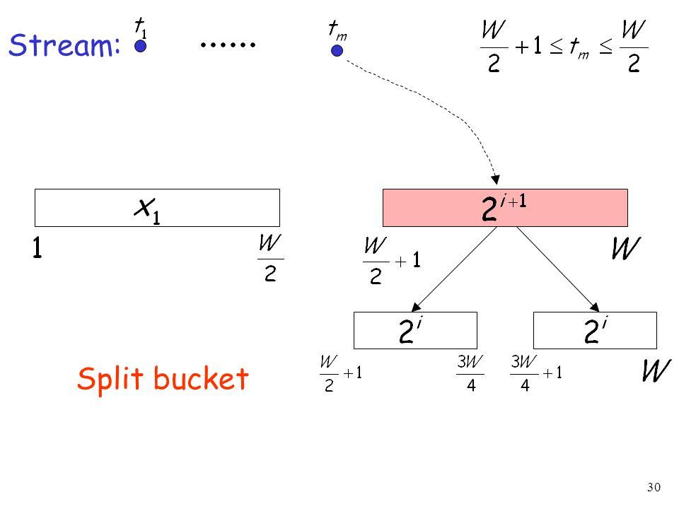 30 Stream: Split bucket