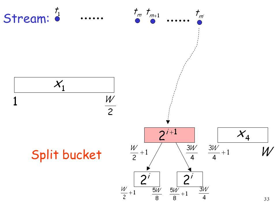 33 Stream: Split bucket