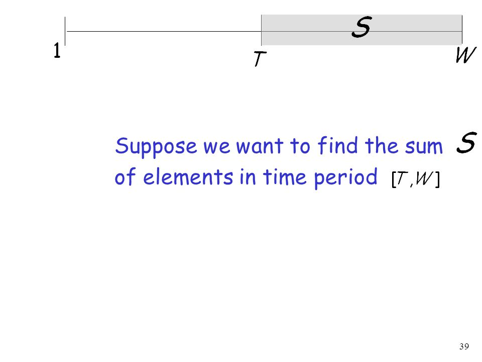 39 Suppose we want to find the sum of elements in time period