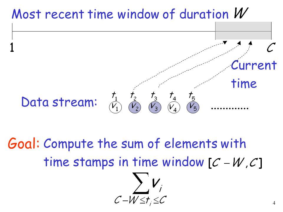 25 Stream: Counter threshold of reached Split bucket