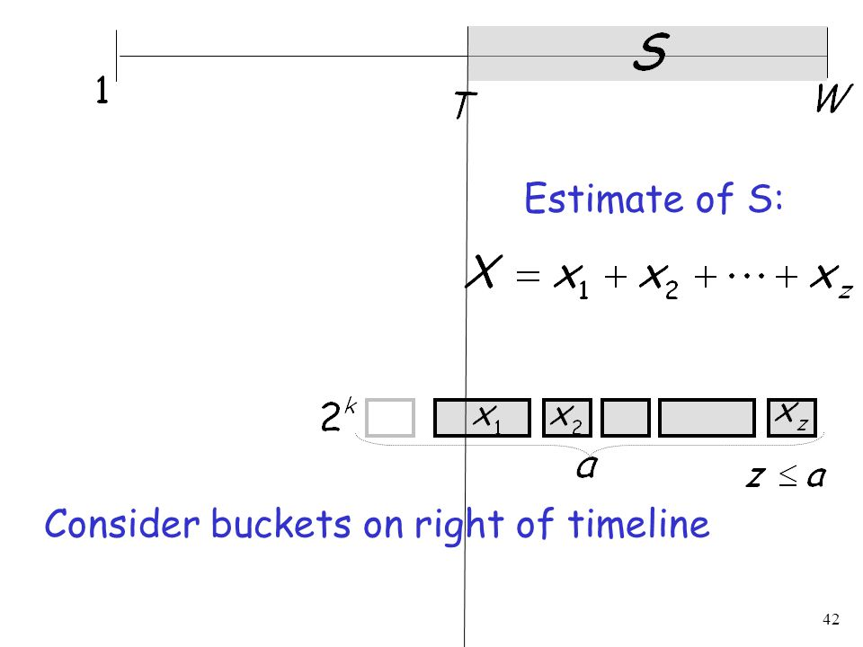 42 Estimate of S: Consider buckets on right of timeline