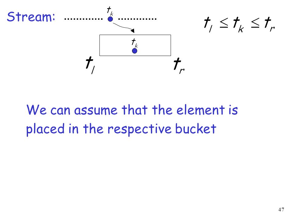 47 Stream: We can assume that the element is placed in the respective bucket