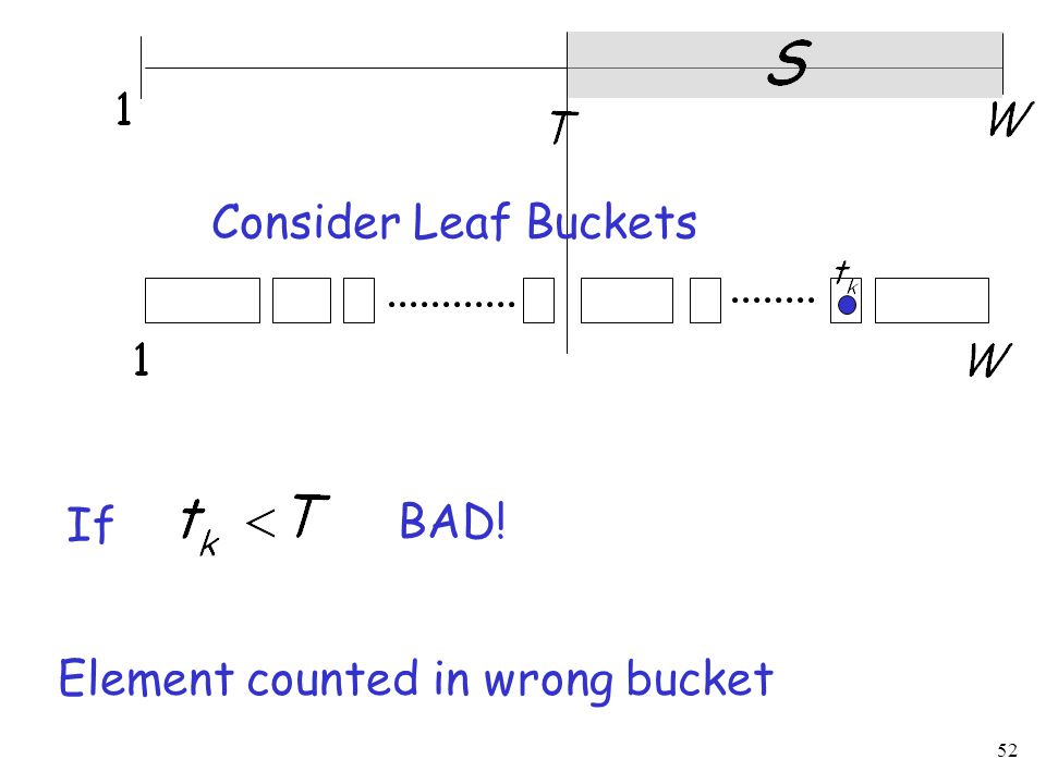 52 Consider Leaf Buckets If BAD! Element counted in wrong bucket