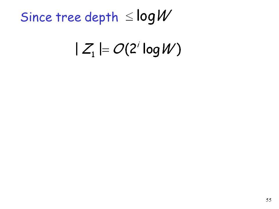 55 Since tree depth