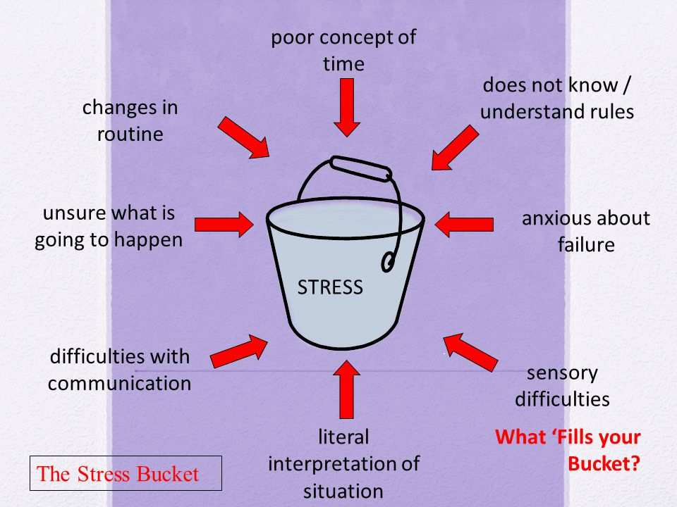 Anxiety Issues: Relaxation Progressive Muscle sequence task that requires a tightening and relaxing of muscles twice a day to begin to recognize when muscles are tense or relaxed begin prior to situations when anxious www.relaxkids.com Relaxation Powerpoint