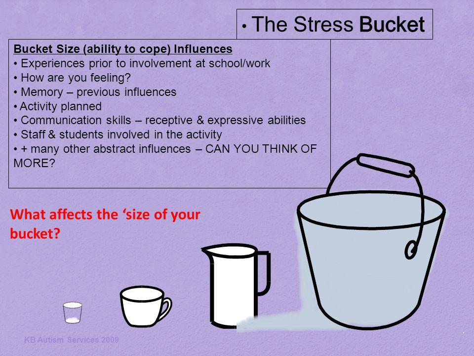 How do I tell someone I'm stressed.